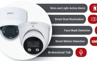 Product Feature: Dahua 5 MP 5-in-1 Network Camera