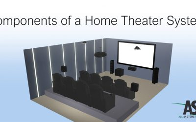 Check out the Components of a Home Theater System